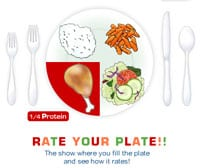 The ADA nutrition guidelines are represented by the visual: Rate Your Plate