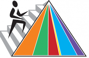 The USDA launched MyPyramid in 2005