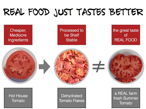 processed foods are not real food Here's what happens when you trade the fake food for the real body when you stop eating processed foods to better health with the new eat this, not.