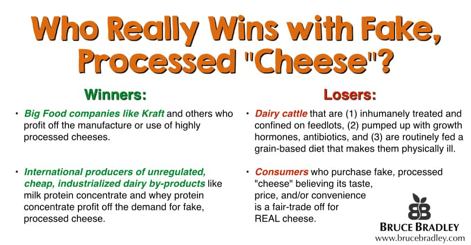 Who wins with processed cheese? Big Food profits!