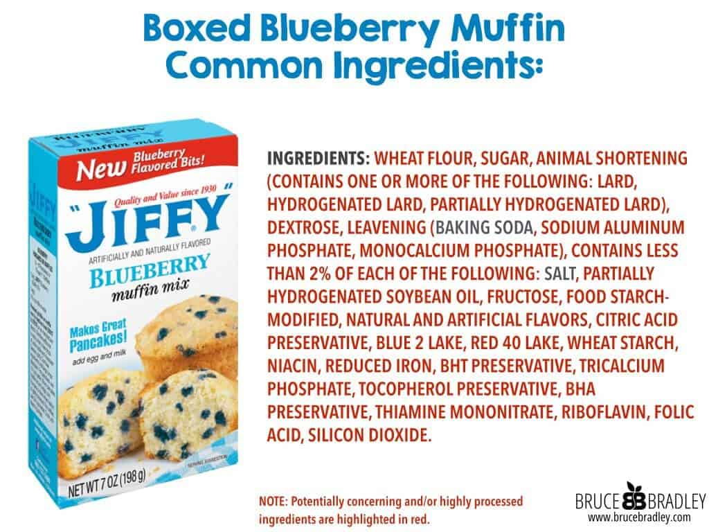 Jiffy may be America's favorite muffin, but its Blueberry Muffin mix is sure is filled with a ton of processed ingredients.
