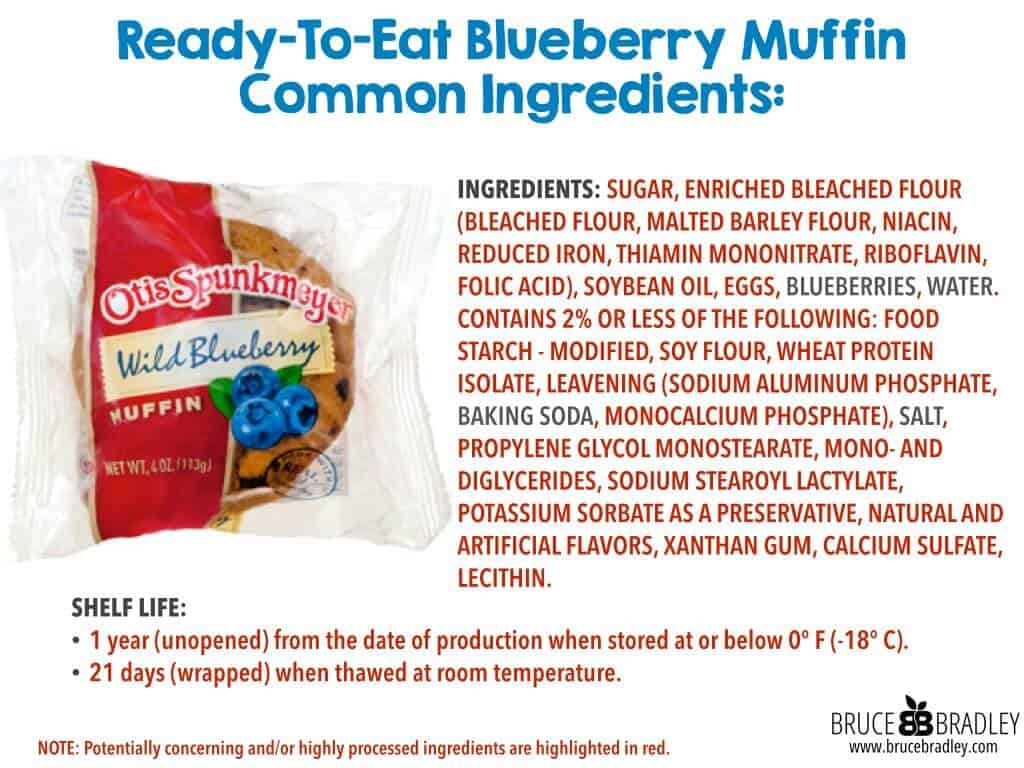 Despite their fresher appearance, Otis Spunkmeyer Muffins Wild Blueberry are yet another muffin I'd try to avoid.