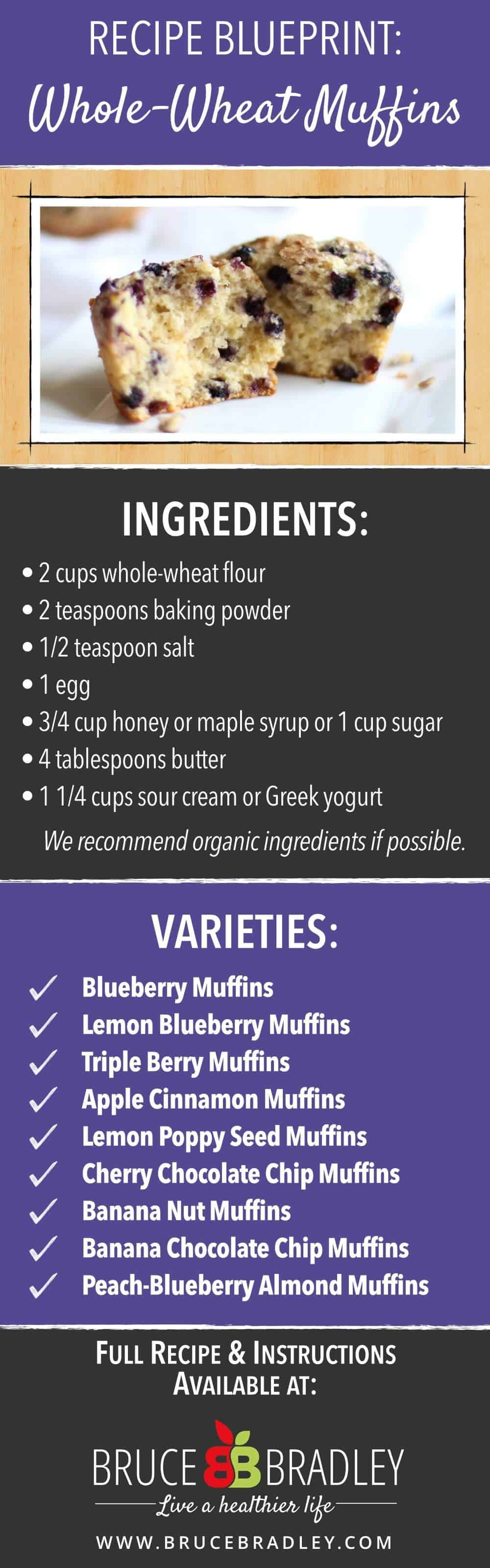 Bruce Bradley's Whole-Wheat Muffin recipe blueprint is the perfect base for all your favorite kinds of muffins and uses real ingredients!